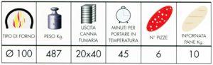 fornofamigliabig_misure